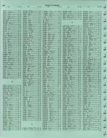 Landowners Index 011, Allegan County 1974
